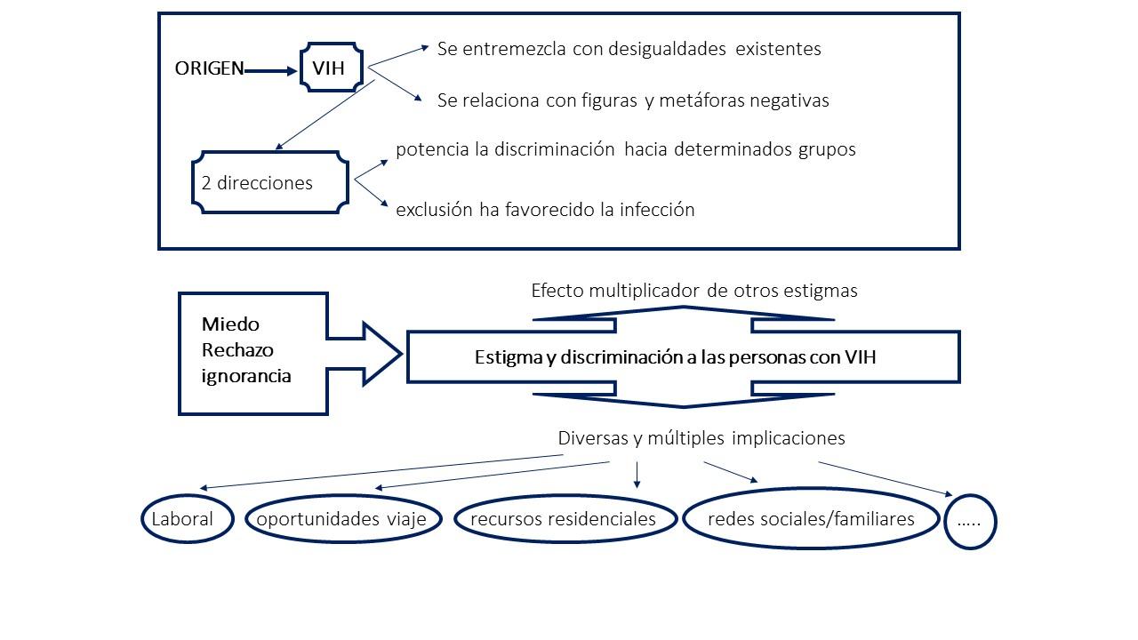 estigma 1
