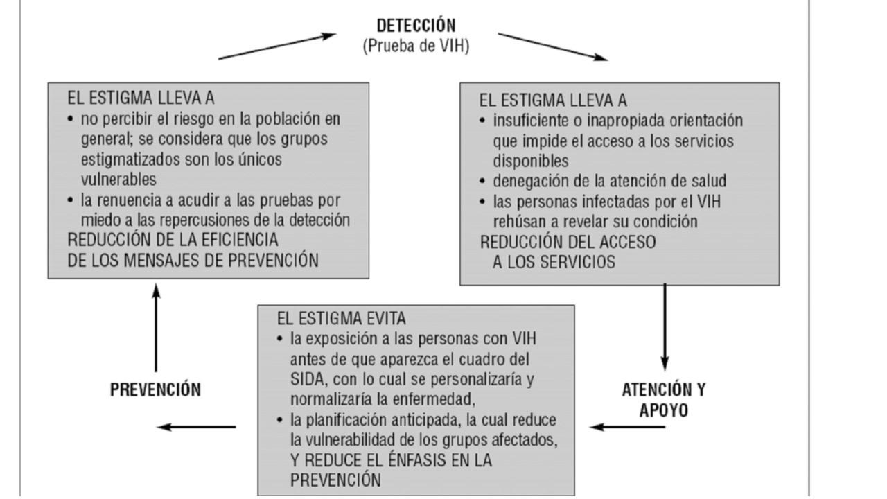estigma 10